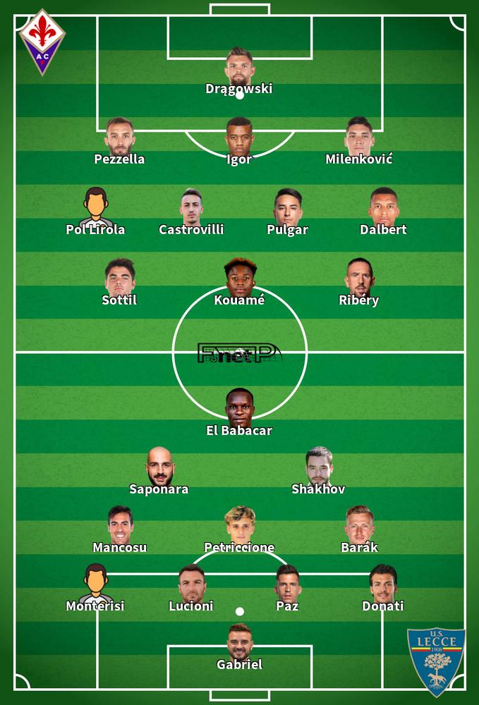 Lecce v Fiorentina Predicted Lineups 15-07-2020