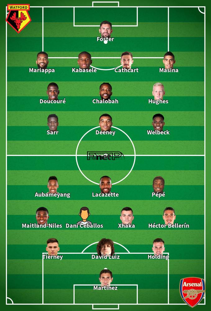 Arsenal v Watford Predicted Lineups 26-07-2020