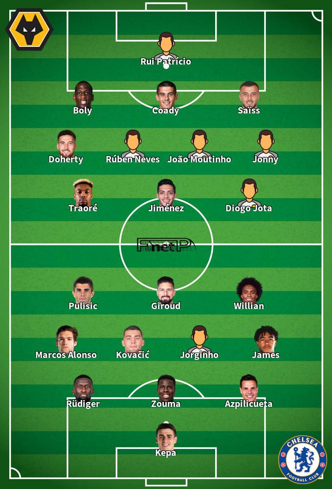 Chelsea v Wolves Predicted Lineups 26-07-2020
