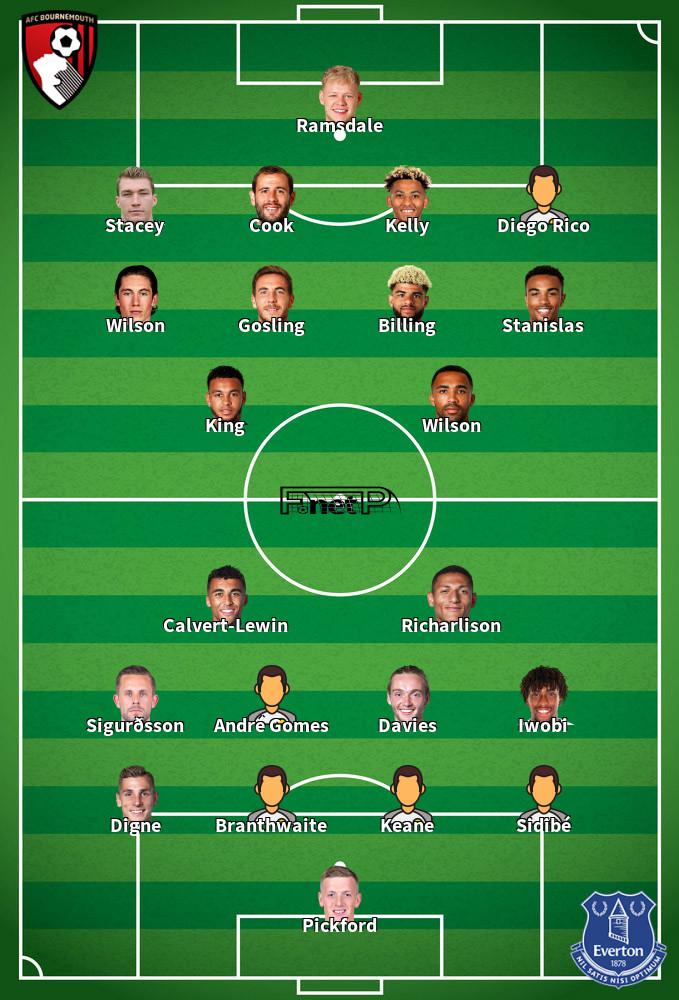 Everton v Bournemouth Predicted Lineups 26-07-2020