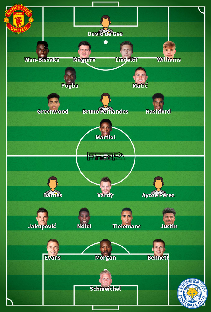 Leicester City v Manchester United Predicted Lineups 26-07-2020