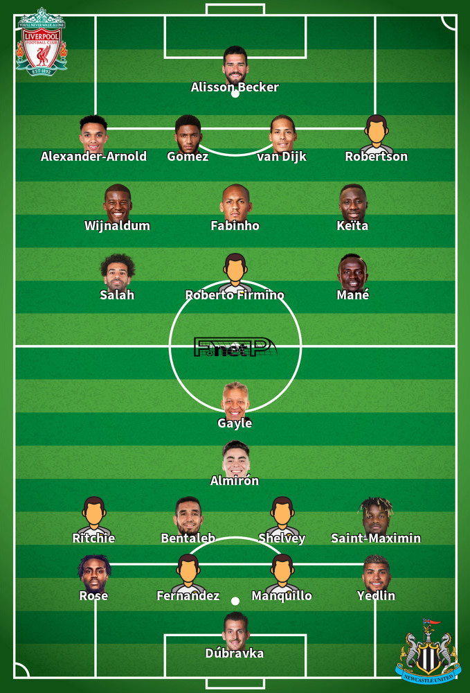 Newcastle United v Liverpool Predicted Lineups 26-07-2020