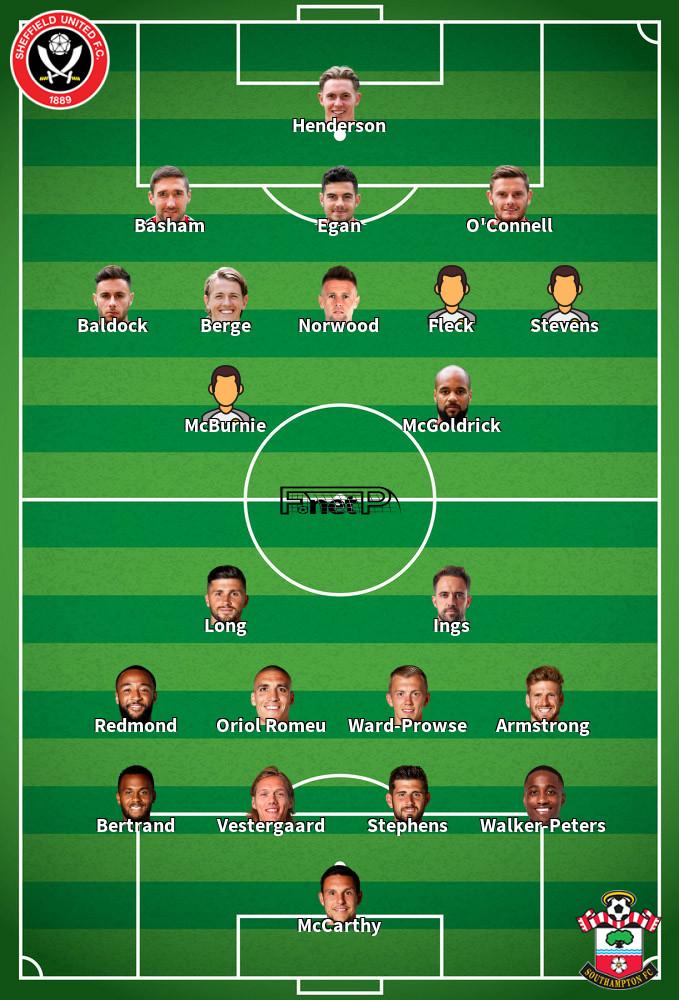 Southampton v Sheffield United Predicted Lineups 26-07-2020