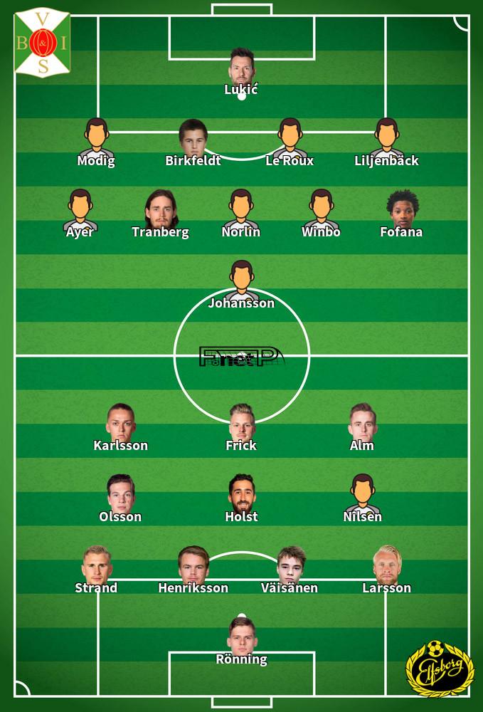 IF Elfsborg v Varbergs BoIS Predicted Lineups 26-07-2020