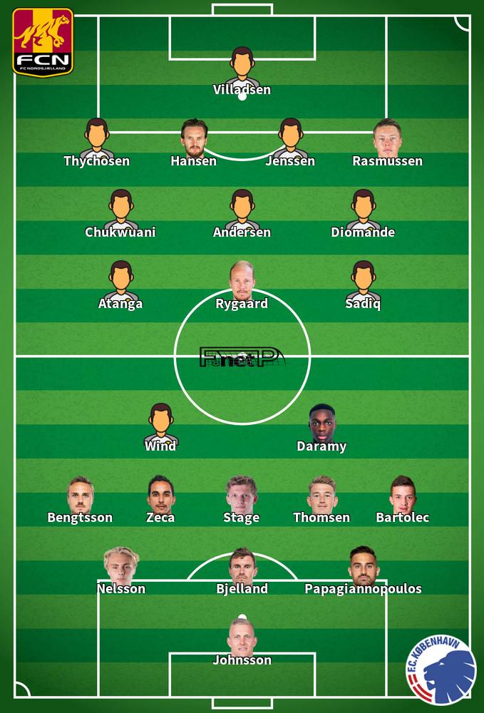 FC Copenhagen v FC Nordsjælland Predicted Lineups 26-07-2020