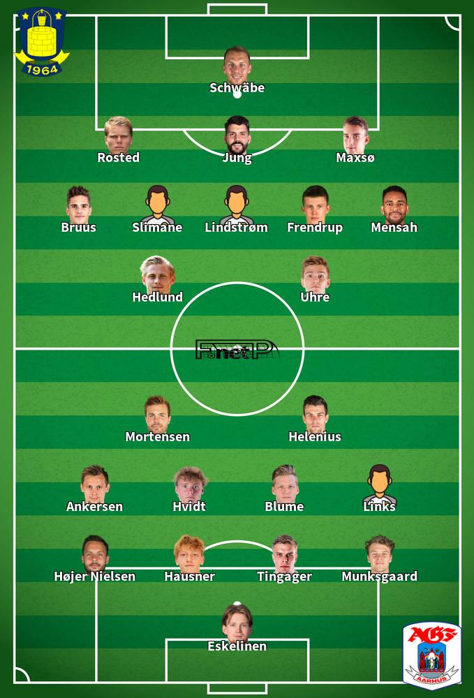 AGF Aarhus v Brøndby IF Predicted Lineups 26-07-2020