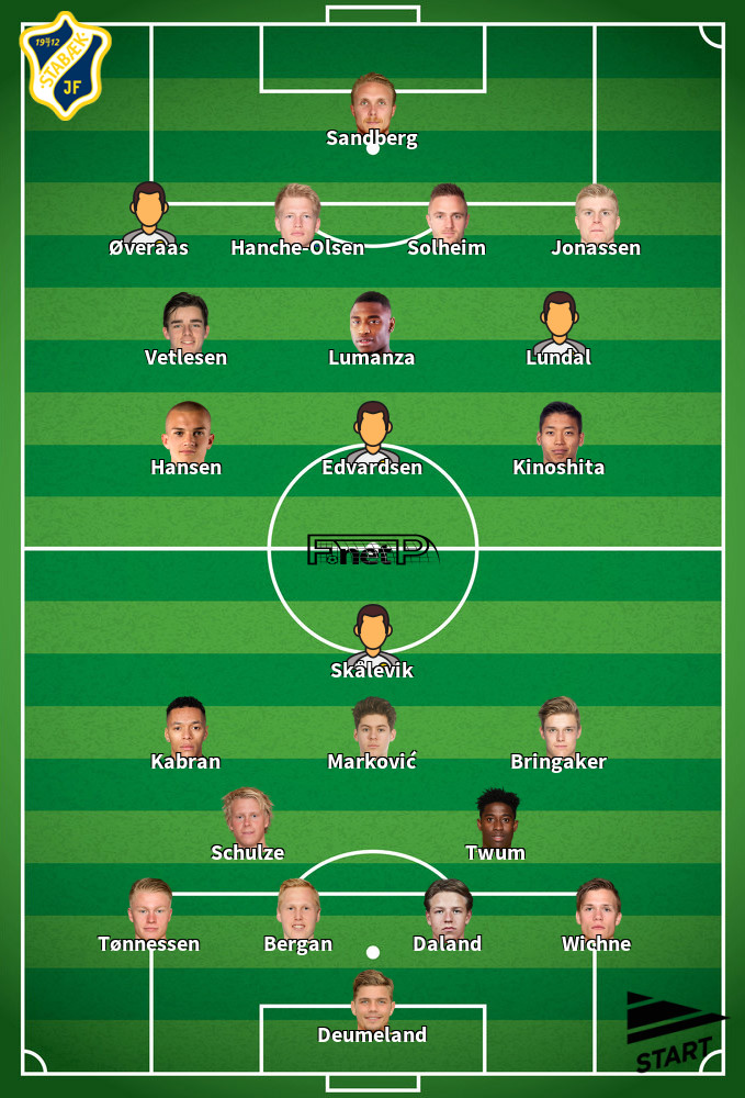 Start v Stabæk Predicted Lineups 26-07-2020