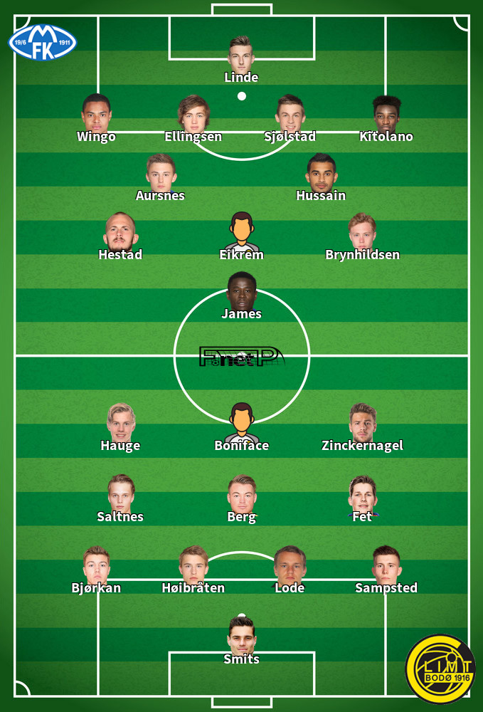Bodo Glimt v Molde FK Predicted Lineups 26-07-2020