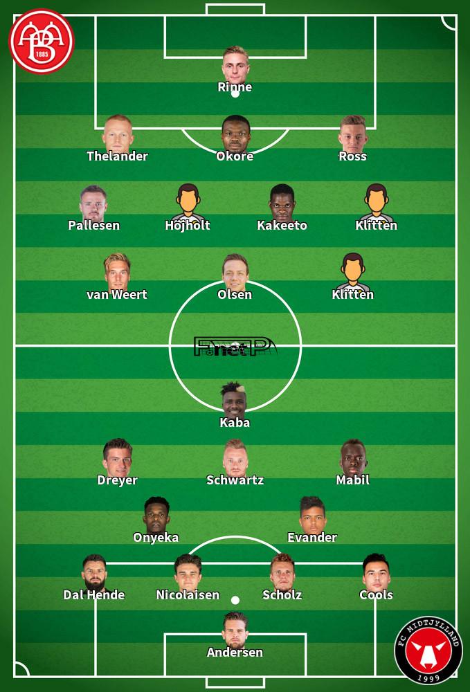 FC Midtjylland v Aalborg BK Predicted Lineups 26-07-2020