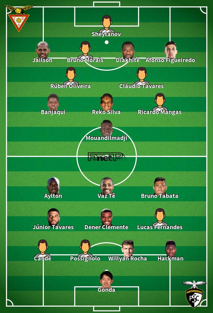 Portimonense v Desportivo Aves Predicted Lineups 26-07-2020