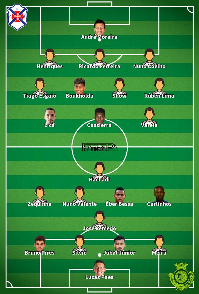 Vitória Setúbal v Belenenses Predicted Lineups 26-07-2020