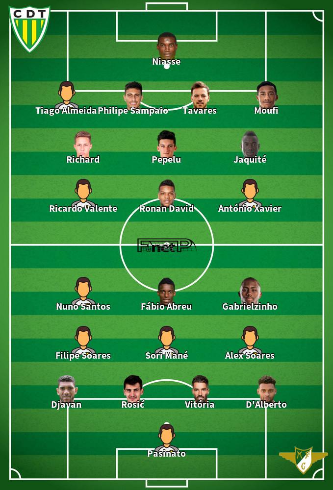 Moreirense v Tondela Predicted Lineups 26-07-2020