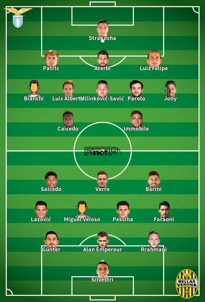 Hellas Verona v Lazio Predicted Lineups 26-07-2020
