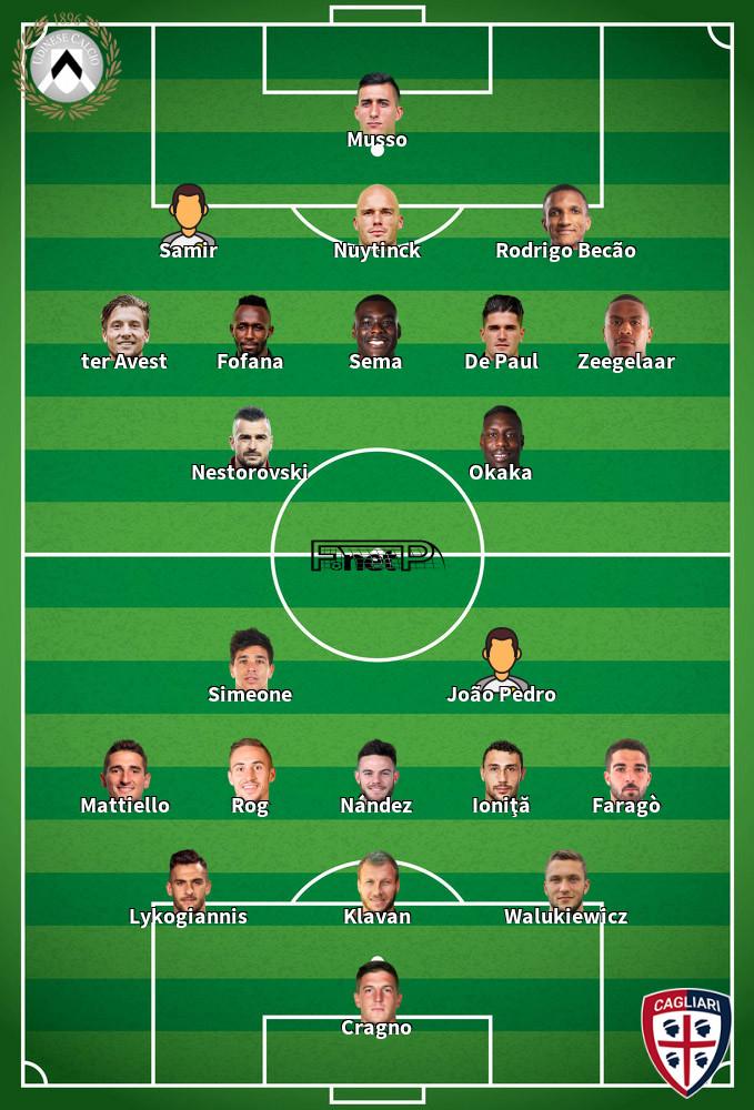 Cagliari v Udinese Predicted Lineups 26-07-2020