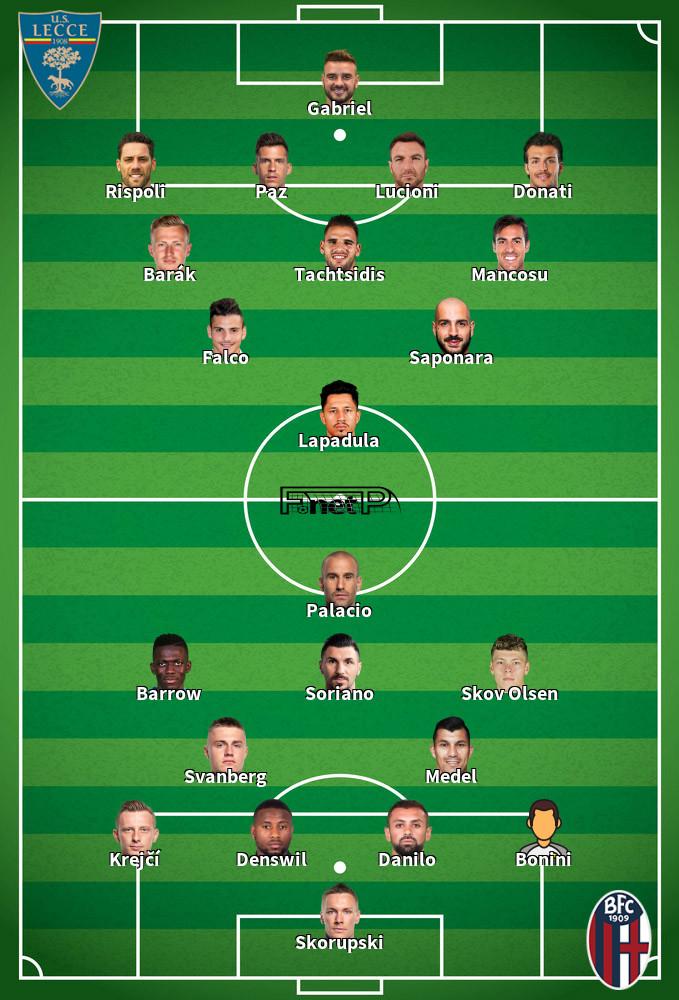 Bologna v Lecce Predicted Lineups 26-07-2020
