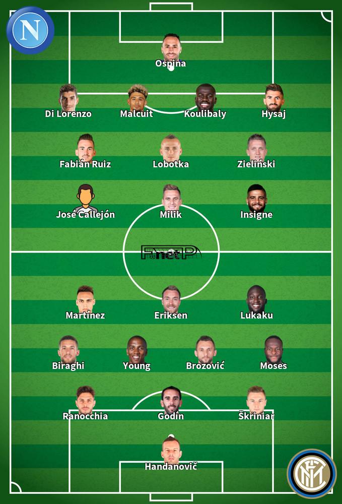 Inter Milan v Napoli Predicted Lineups 28-07-2020