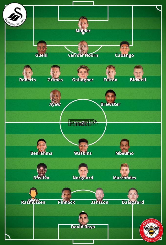 Brentford v Swansea City Predicted Lineups 29-07-2020