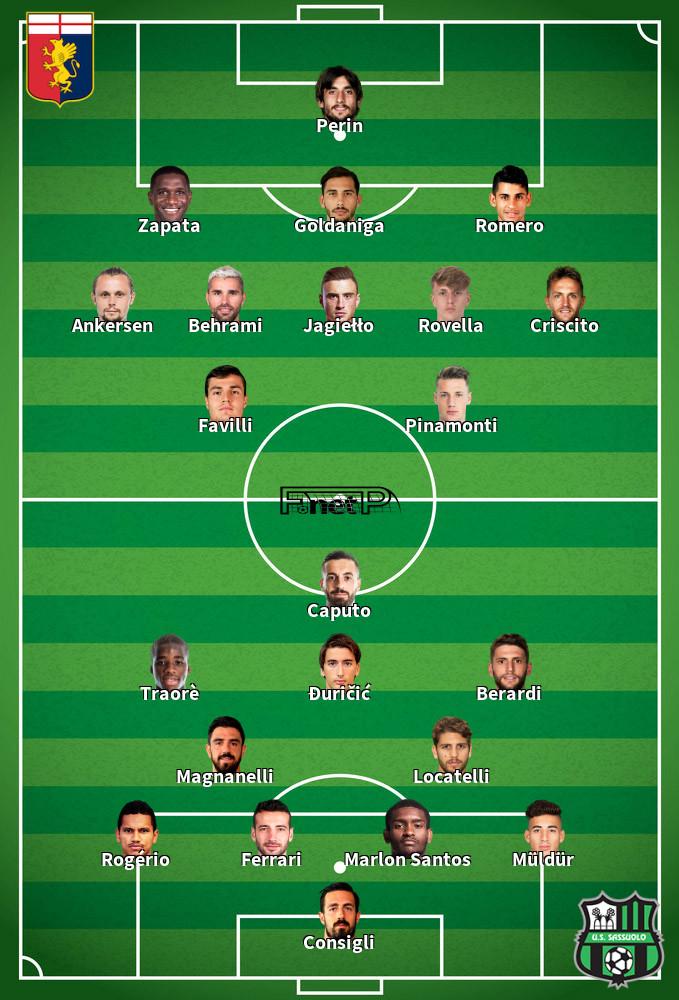 Sassuolo v Genoa Predicted Lineups 29-07-2020