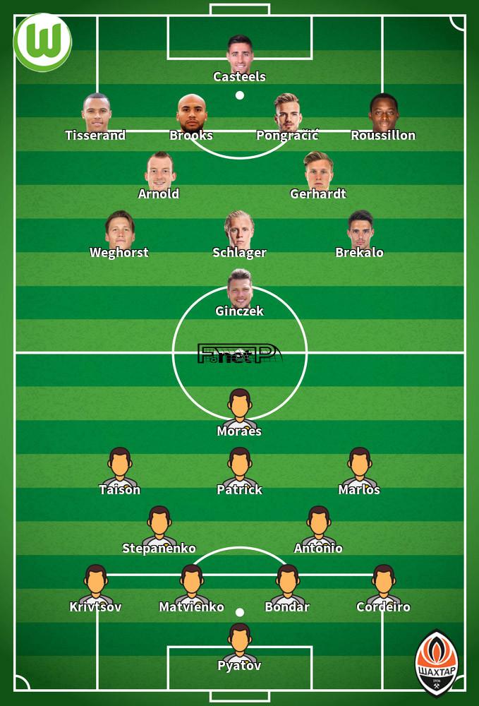 Shakhtar Donetsk v VfL Wolfsburg Predicted Lineups 05-08-2020