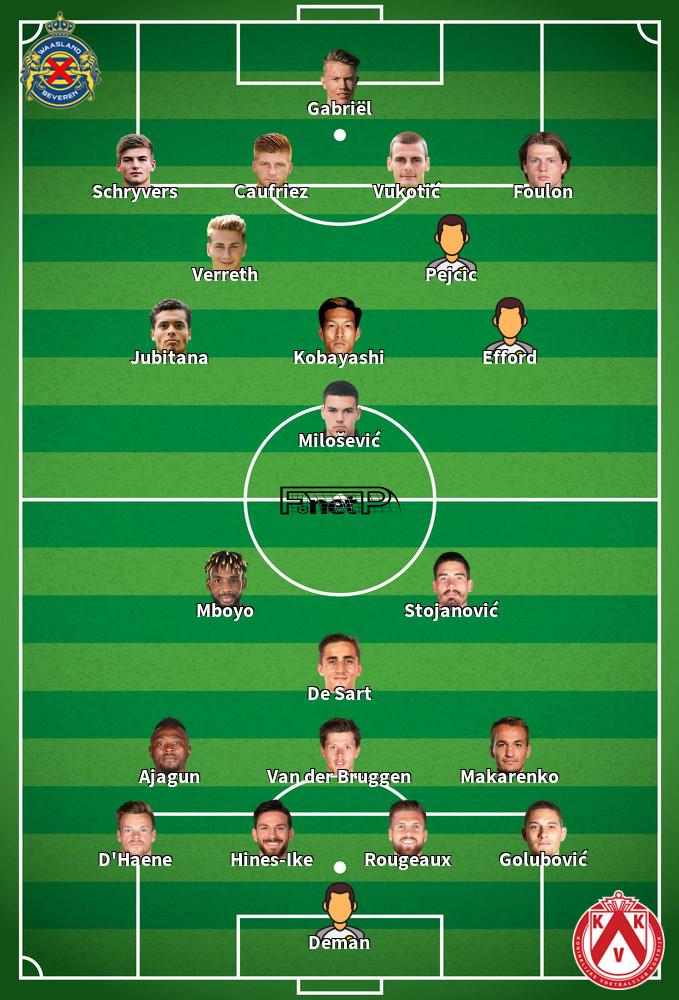 KV Kortrijk v Waasland-Beveren Predicted Lineups 09-08-2020