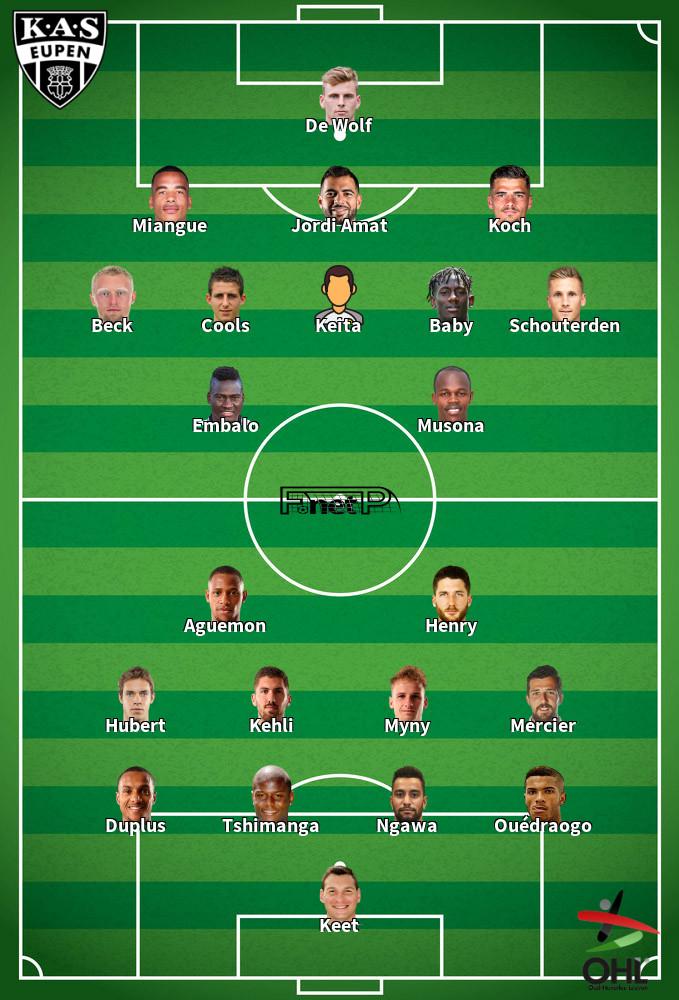 Oud-Heverlee Leuven v Eupen Predicted Lineups 10-08-2020