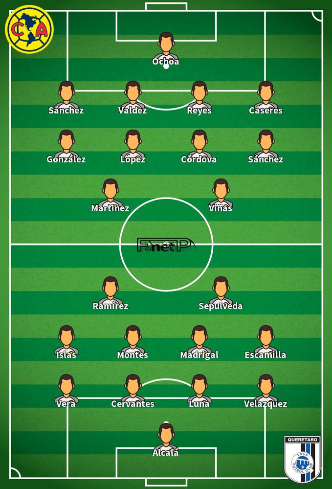 Querétaro FC v Club América Predicted Lineups 17-08-2020
