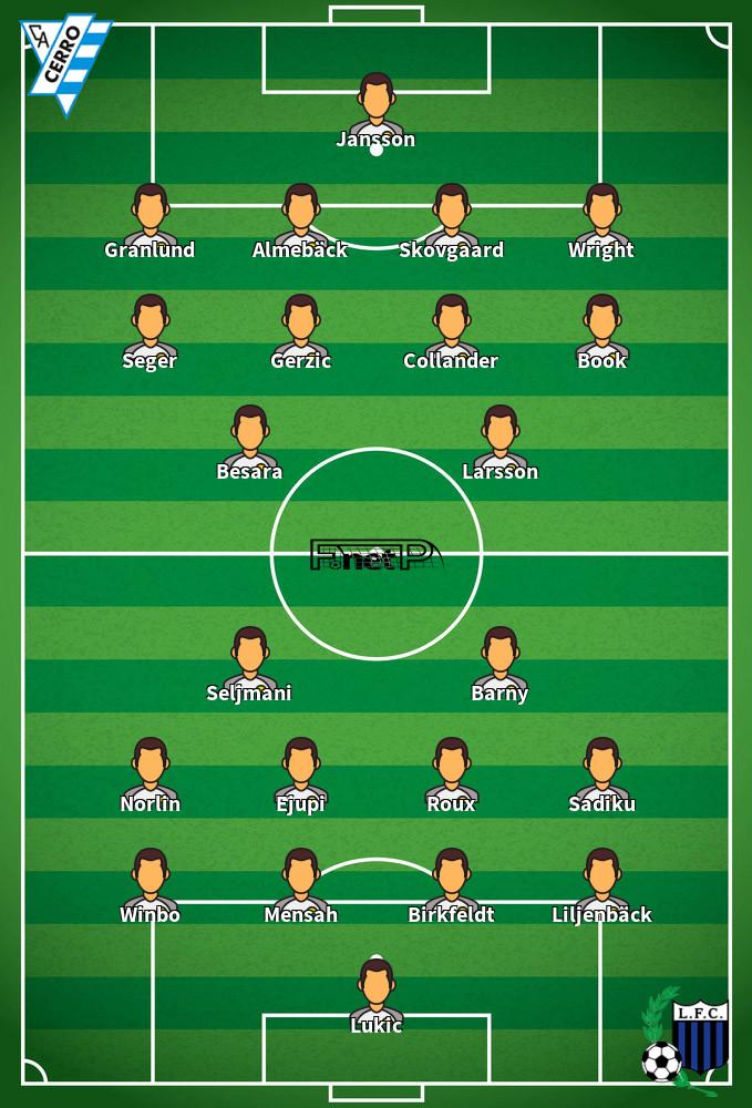 Liverpool FC v Cerro Onces Probables 23-08-2020