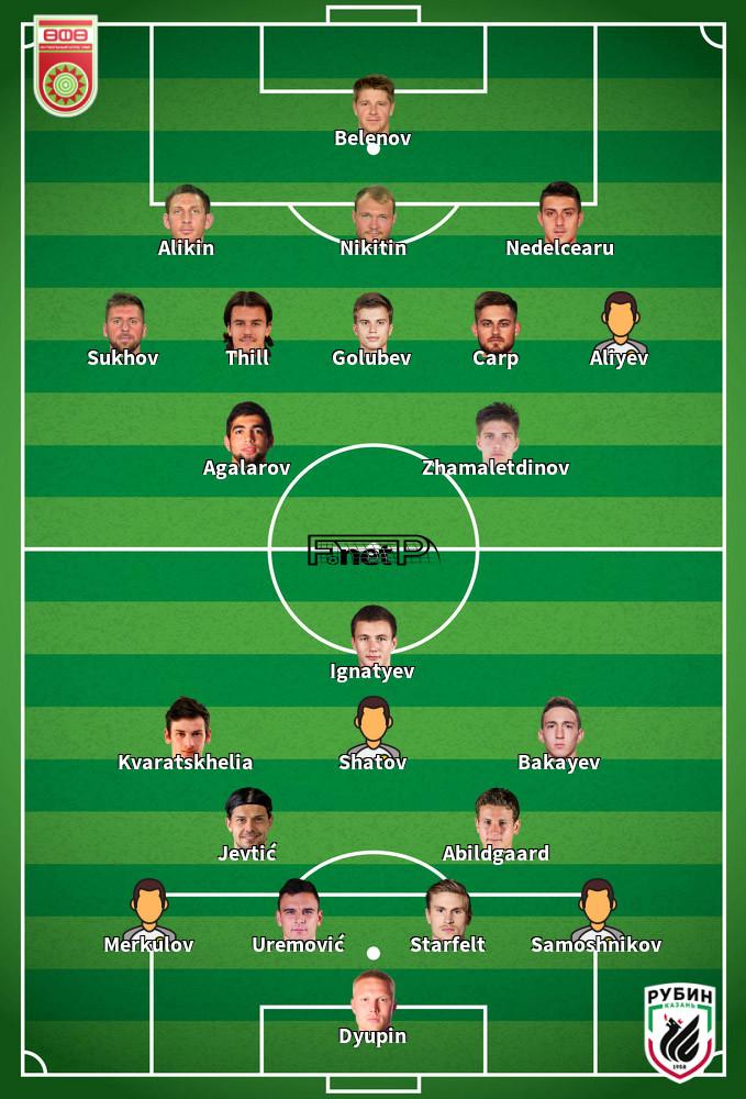 Rubin Kazan v Ufa Predicted Lineups 26-08-2020