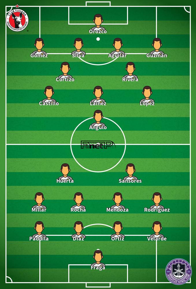 Mazatlán v Club Tijuana Predicted Lineups 10-09-2020