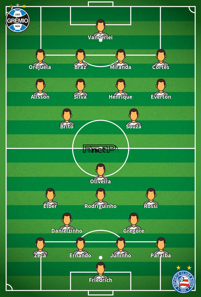 Bahia v Grêmio Predicted Lineups 10-09-2020
