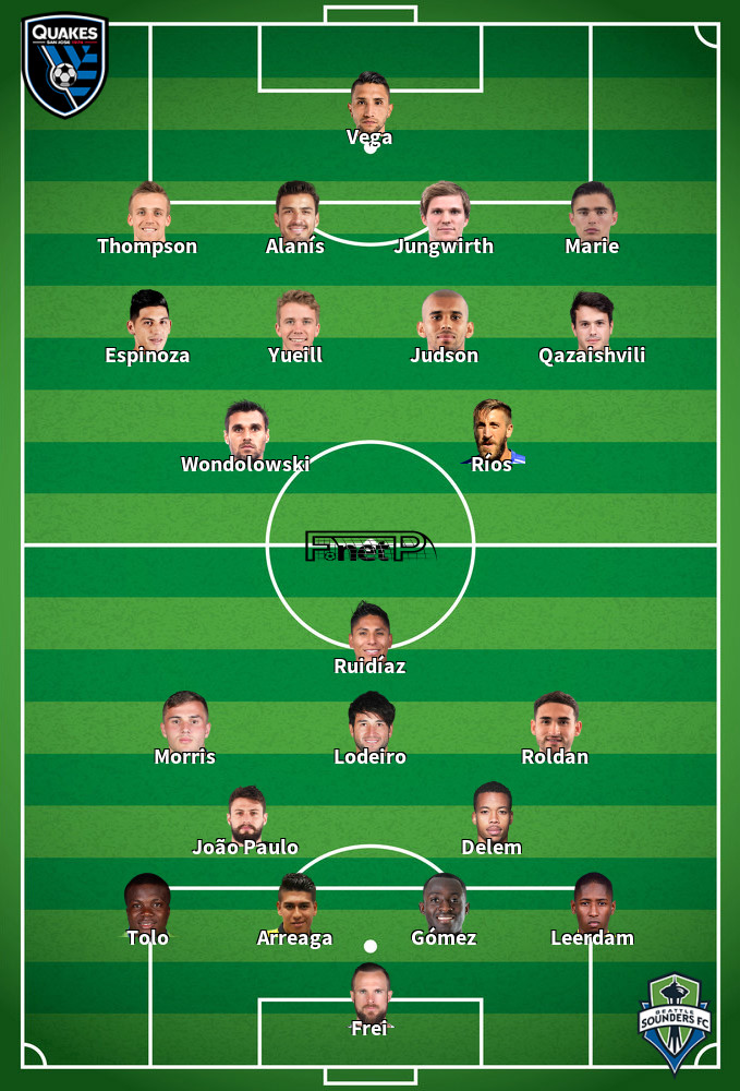 Seattle Sounders FC v San Jose Earthquakes Predicted Lineups 11-09-2020