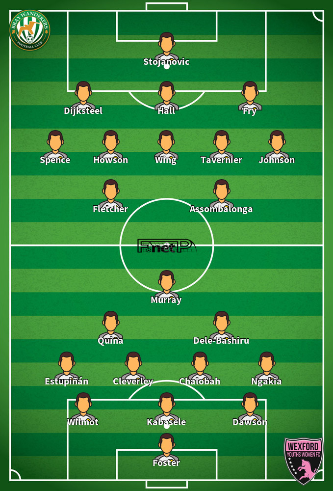 Wexford v Bray Wanderers Predicted Lineups 11-09-2020