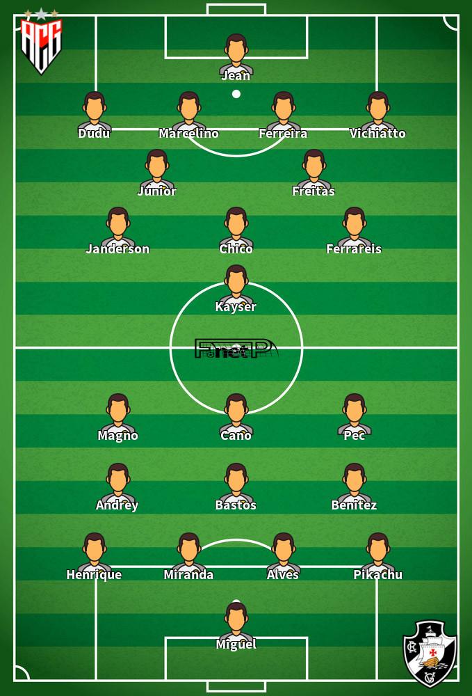 Vasco da Gama v Atlético Goianiense Predicted Lineups 11-09-2020