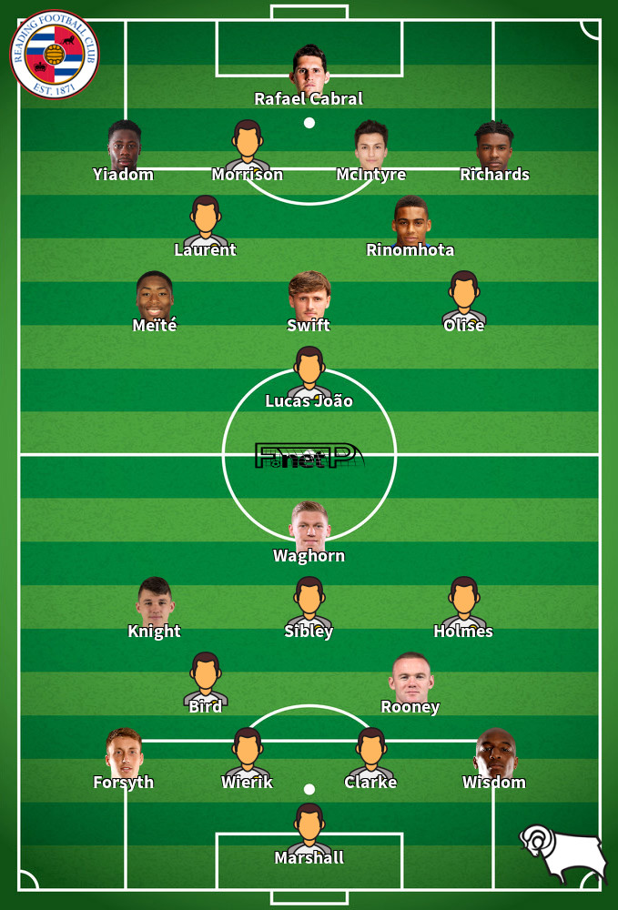 Derby County v Reading Predicted Lineups 12-09-2020