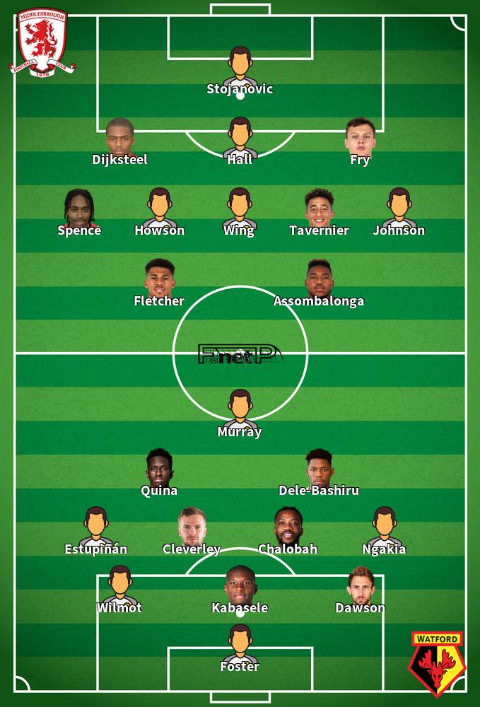 Watford v Middlesbrough Predicted Lineups 11-09-2020