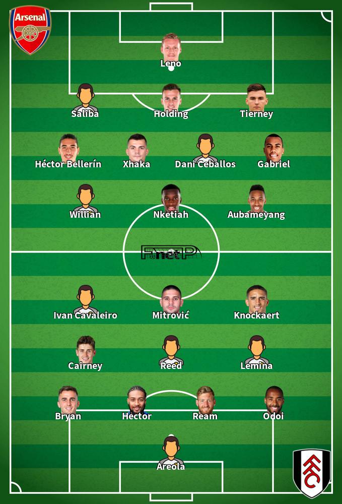 Fulham v Arsenal Predicted Lineups 12-09-2020