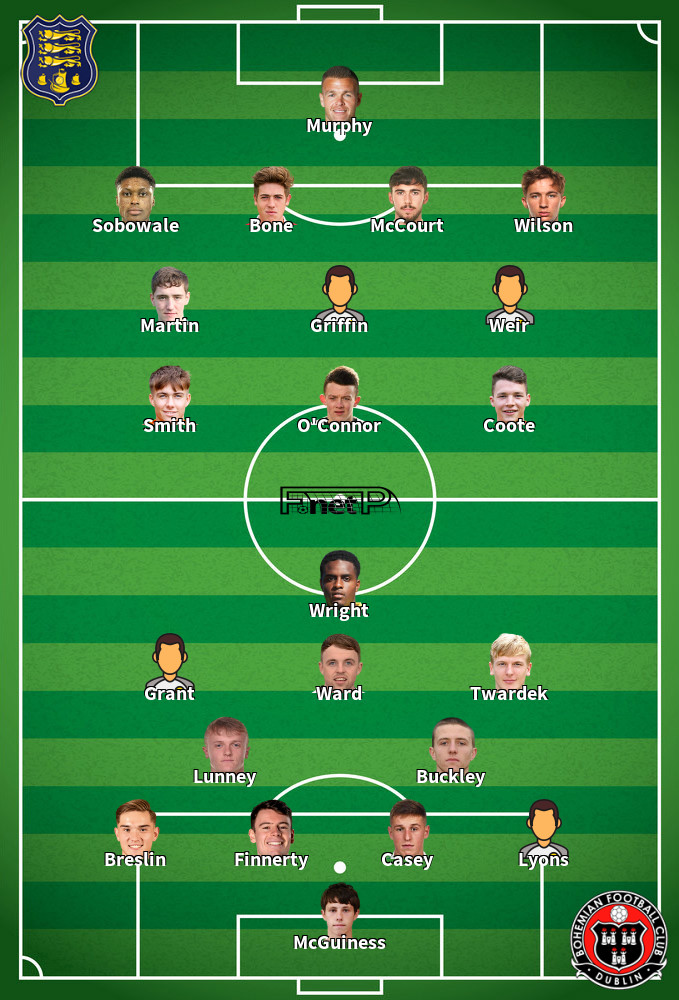 Bohemian FC v Waterford Predicted Lineups 11-09-2020