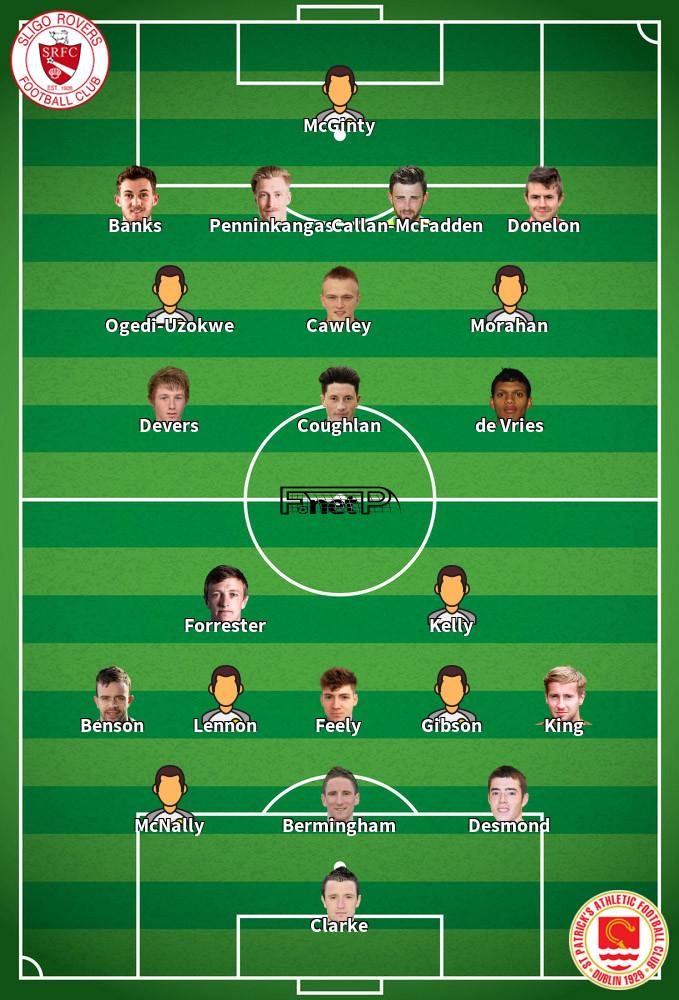 St. Patrick's Athletic v Sligo Rovers Predicted Lineups 12-09-2020