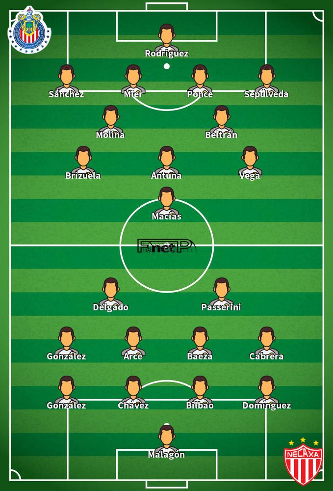 Necaxa v CD Guadalajara Predicted Lineups 12-09-2020