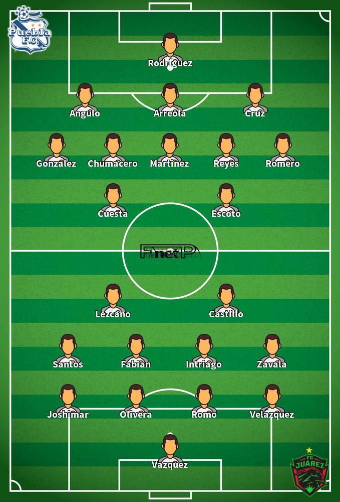 FC Juárez v Puebla Predicted Lineups 12-09-2020