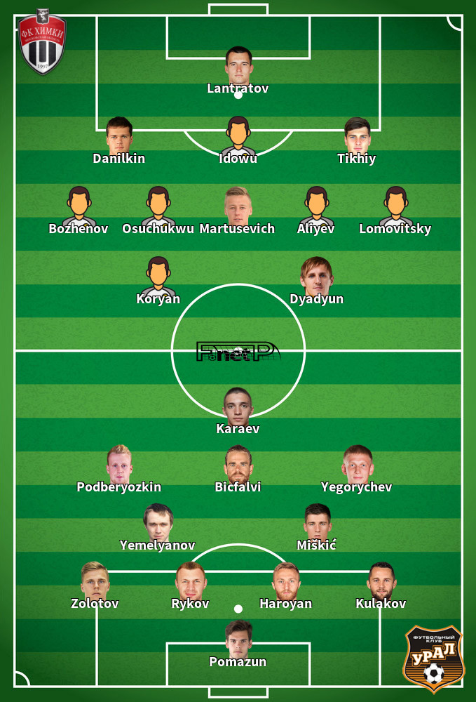 Ural v FC Khimki Predicted Lineups 12-09-2020