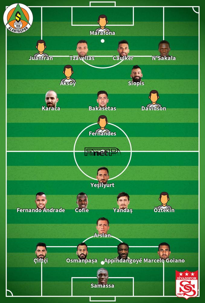 Sivasspor v Alanyaspor Predicted Lineups 12-09-2020