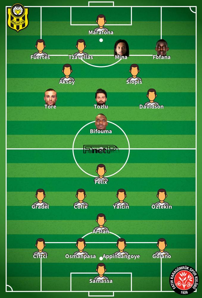 Fatih Karagümrük v Yeni Malatyaspor Predicted Lineups 12-09-2020