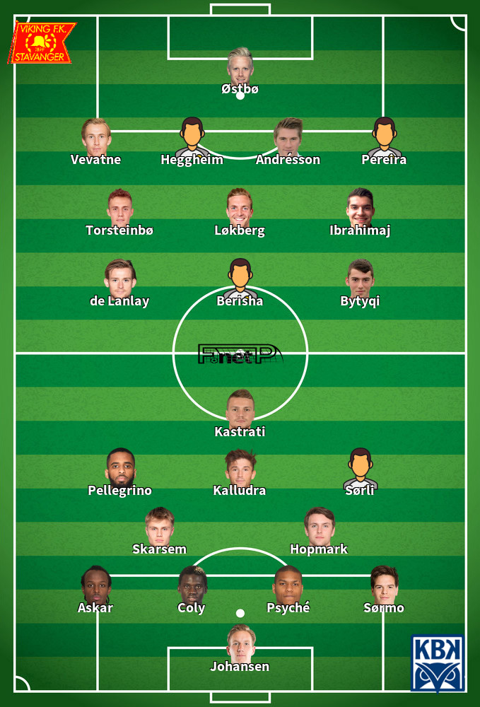 Kristiansund v Viking FK Predicted Lineups 12-09-2020