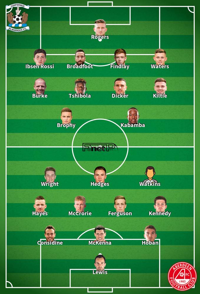 Aberdeen v Kilmarnock Predicted Lineups 12-09-2020