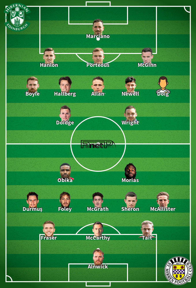 St Mirren v Hibernian Predicted Lineups 12-09-2020