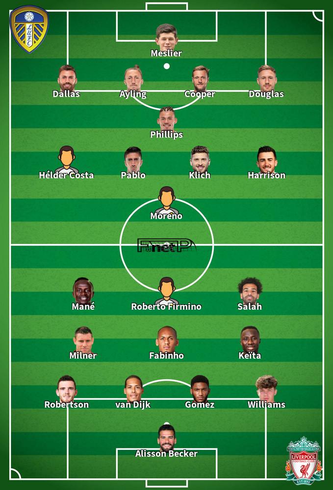 Liverpool v Leeds United Predicted Lineups 12-09-2020