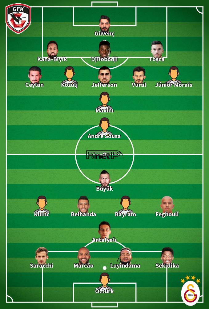 Galatasaray v Gaziantep Predicted Lineups 12-09-2020