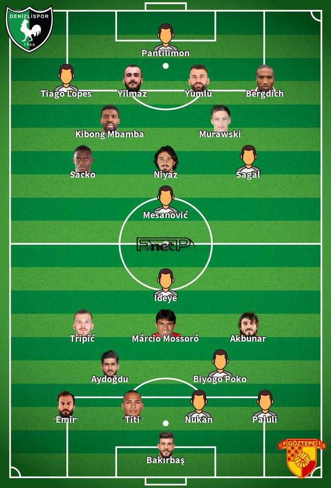 Göztepe v Denizlispor Predicted Lineups 12-09-2020