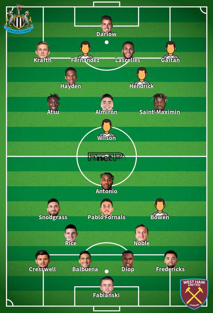 West Ham United v Newcastle United Predicted Lineups 12-09-2020
